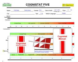 Cognistat Five Active Form
